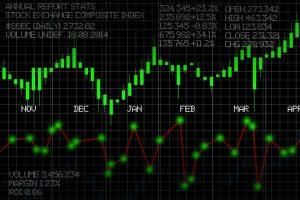 stock exchange evolution panel